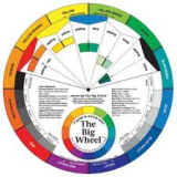 WHEEL OF COLOR